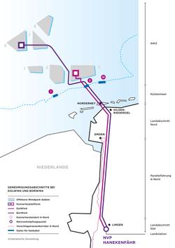 Karte: Amprion