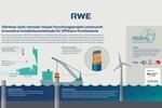 Vibrieren statt rammen: Neues Forschungsprojekt untersucht innovative Installationsmethode für Offshore-Fundamente