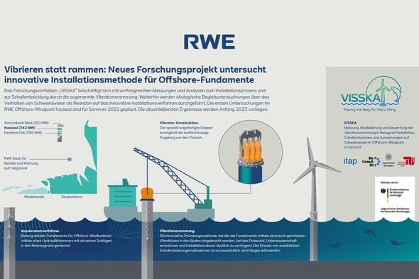 Bild: RWE