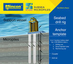 Mincon and Subsea Micropiles collaborating on technology for offshore wind energy industry