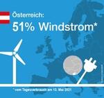 Unbeständiger Mai bringt Windstromrekord