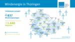 Anzahl der Thüringer Windräder erhöht sich 2020 nicht