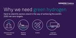 Revolution zur Bekämpfung des Klimawandels beginnt: der ehrgeizige Plan für eine wettbewerbsfähige grüne Wasserstoffindustrie bis 2030