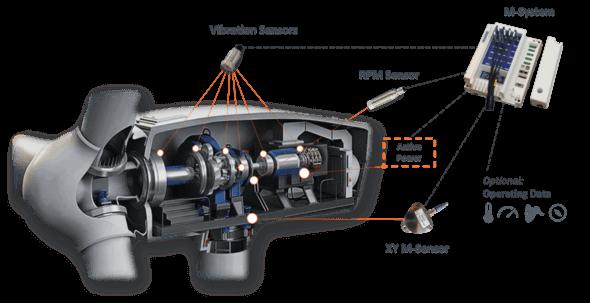 Image: KK Wind Solutions