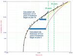 Längere Lebensdauer für Hauptlager von Windenergieanlagen durch innovative REWITEC Technologie