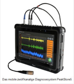 Das mobile zwölfkanalige Diagnosesystem PeakStore5 (Bild: GfM)