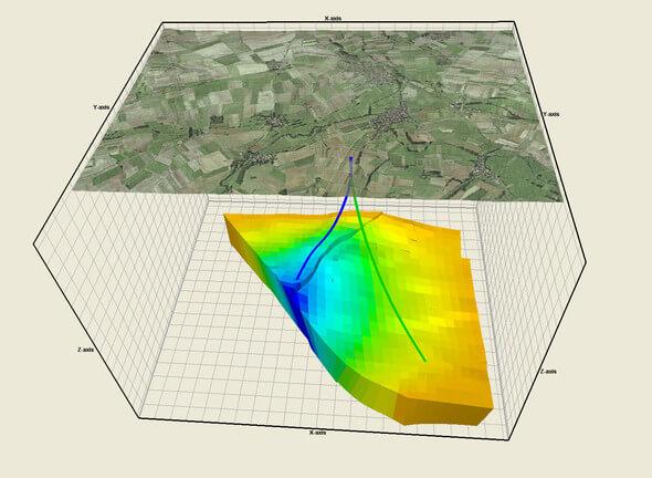 Numerische Simulation der Temperaturänderung im Untergrund durch eine geothermische Dublettenbohrung (Bild: DMT Group)