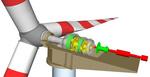 Dynamics embedded softly –  Höchste Anforderungen an Getriebe, Kupplungen und Lager in Windkraftanlagen
