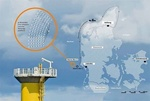 Denmark - Vestas underlines that success in wind energy is all about proper planning
