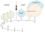 Europe - Wind turbines of 20 MW now reality