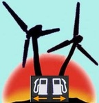 Topic of the Week - Wind energy and the Automobile Industry - A match for the future?