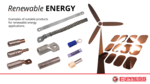 Product Overview Renewable Energy