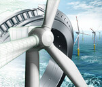 Schaeffler Wind-Power-Standard