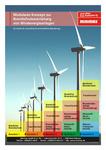 Minimax - Modulares Konzept zur Brandschutzausrüstung von Windenergieanlagen